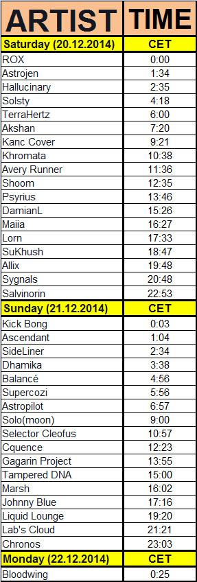 solstice2014timea